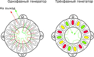 Схемы соединения обмоток генератора